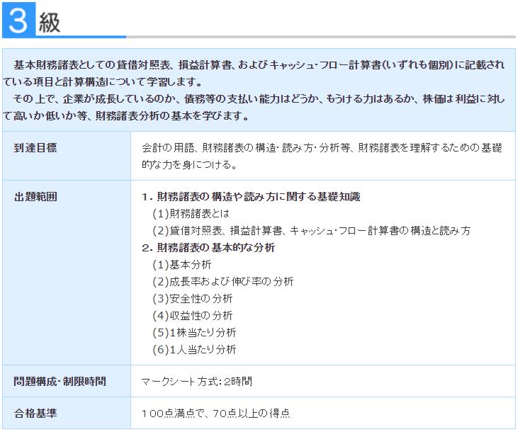 ビジネス会計検定3級